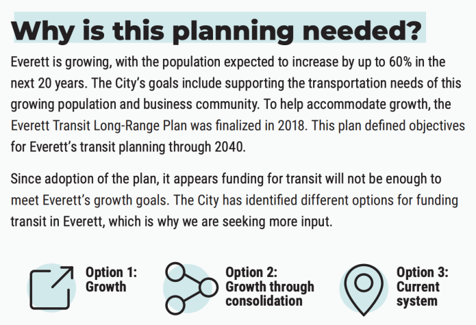 """An excerpt from a Rethink Transit poster. """"Why is this planning needs? Everett is growing, with the population expected to increase by up to 60% in the next 20 years. The City's goals include supporting the transportation needs of this growing population and business community..."""" (City of Everett)"""