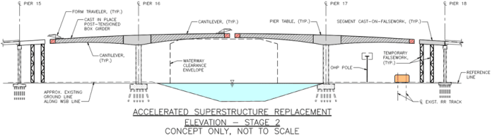 Accelerated superstructure replacement, stage 2. (Courtesy of SDOT)