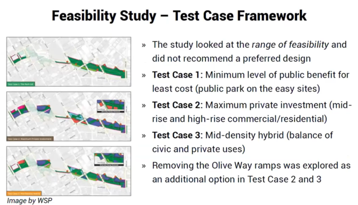 A WSP graphic shows the extent of the lid in each test case.
