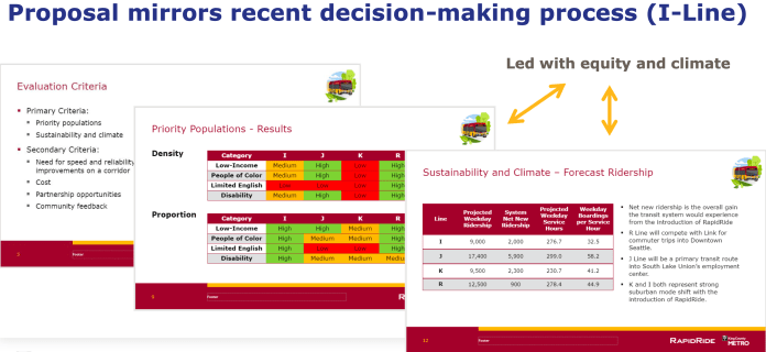 The process and decision-making that Metro used in pursuing the RapidRide I Line in Kent, Auburn, and Renton. (King County)