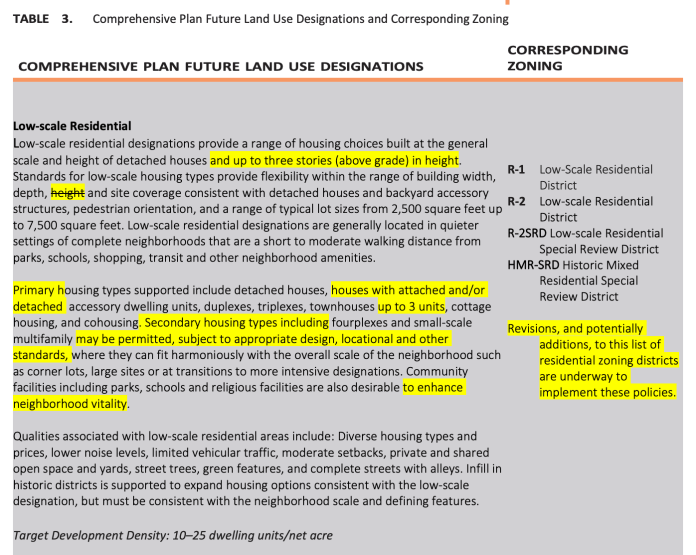 Draft Low-Scale Residential land use designation description text for the comprehensive plan. (City of Tacoma)