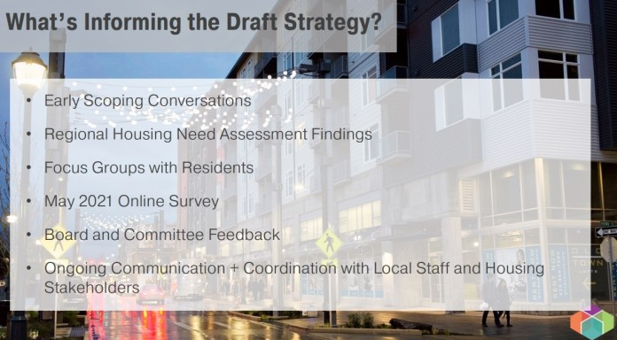 A graphic including an a six-story apartment building says early scoping conversations, regional housing need assessment findings, focus groups with residents, May 2021 online survey, board and committee feedback, ongoing communication + coordination with local staff and housing stakeholders.