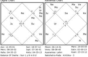 spouse astrology