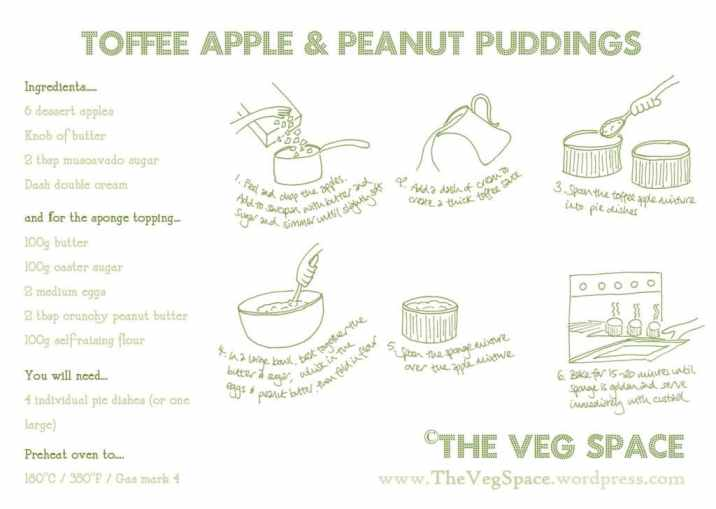 Recipe - Toffee Apple & Peanut Puddings
