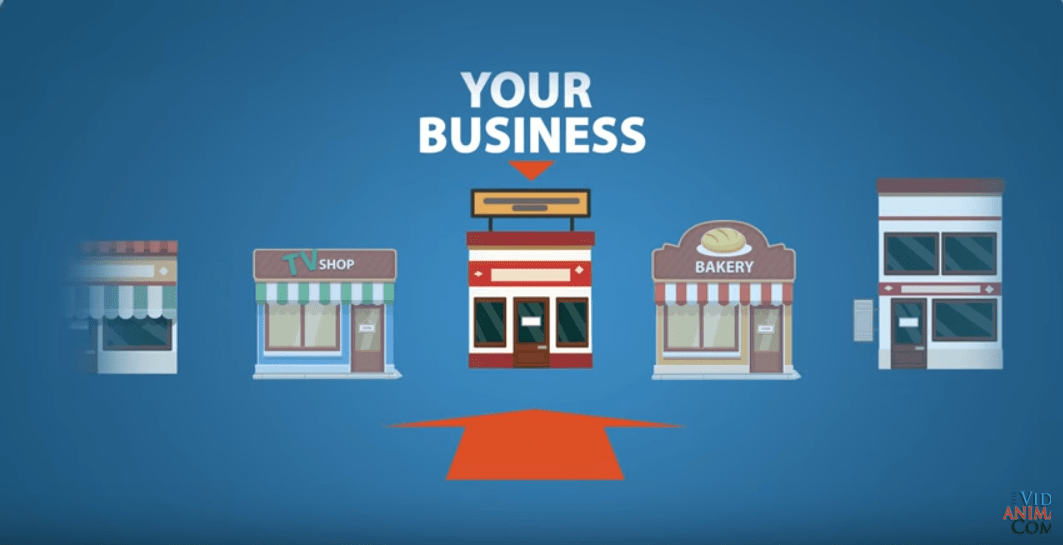 Explainer Animated Video For Business