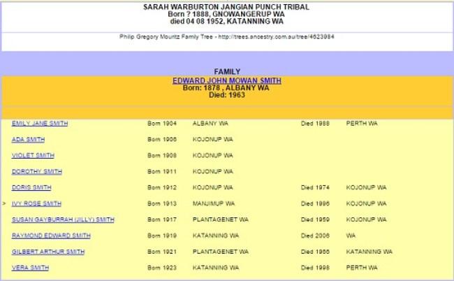 Jangian and Mowan GSP Index