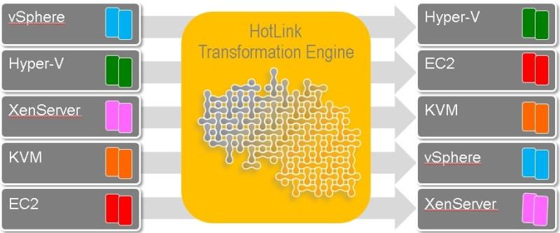 hotlink_trans