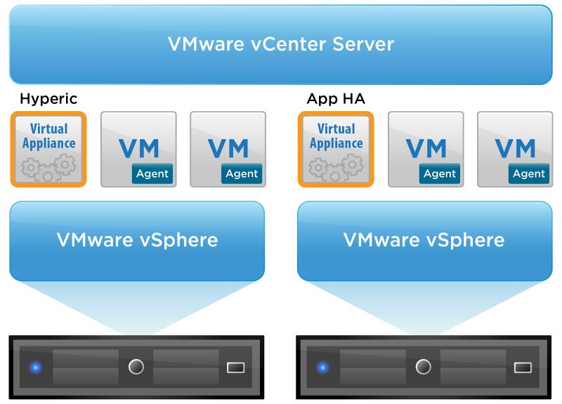 vmw-dgrm-vsphere-app-ha-arch-ovrvw-lg