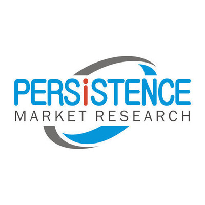 Global Motorcycle Market Growing at a CAGR of 4.6% During 2017-2025 - Persistence Market Research