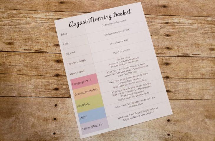 August Morning Basket Plans