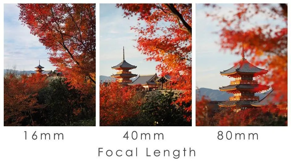 Zoom lenses and the benefit of using one when travelling for travel photos