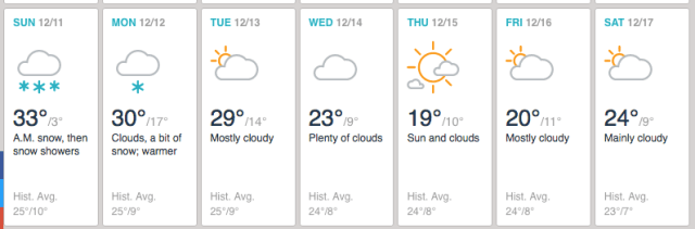 Quebec Weather - December