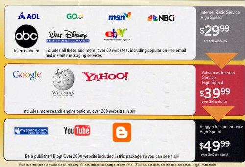 When Net Neutrality Goes Away