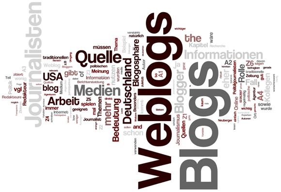Wordcloud via wordle.net