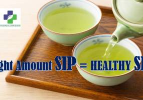 What is the Right SIP Amount? Infographic on How to Manage SIP Amount