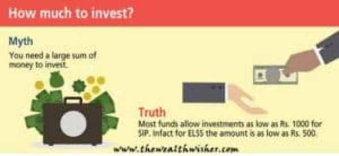 mutual fund myths