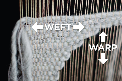 Warp & Weft | The Weaving Loom