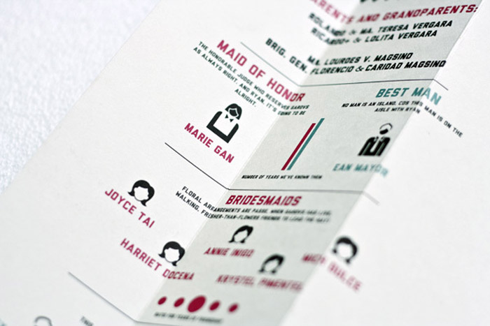 Infographic wedding invitations by Inksurge. www.theweddingnotebook.com