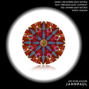 aset-scope-jannpaul