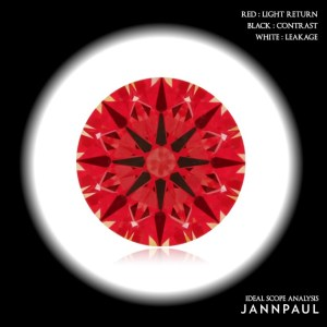 idelascope-jannpaul