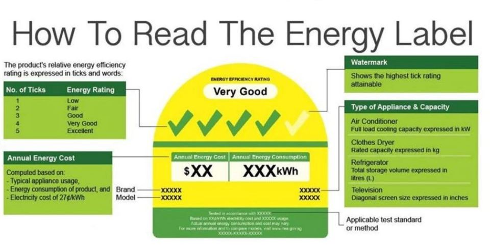 energy label aircon