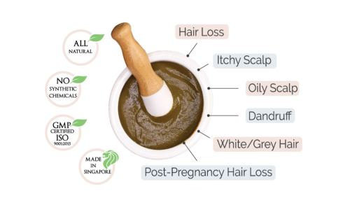 Bee Choo Origin Hair Loss Clinic Singapore