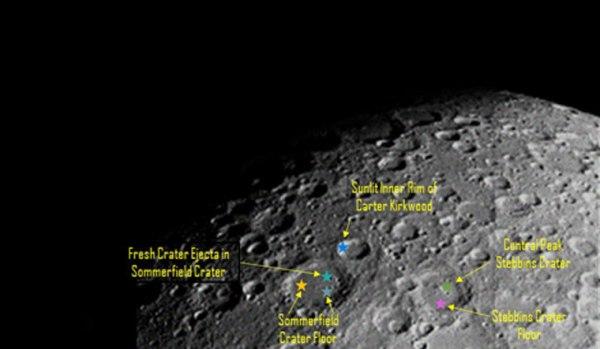Chandrayaan-2 begins detailed study of moon; NASA hunt for Vikram continues