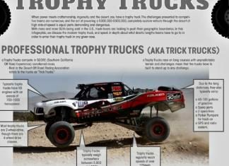 Trophy Trucks are highly modified and can cost $500,000.