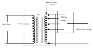 TRANSFORMER TYPE POWER SOURCES