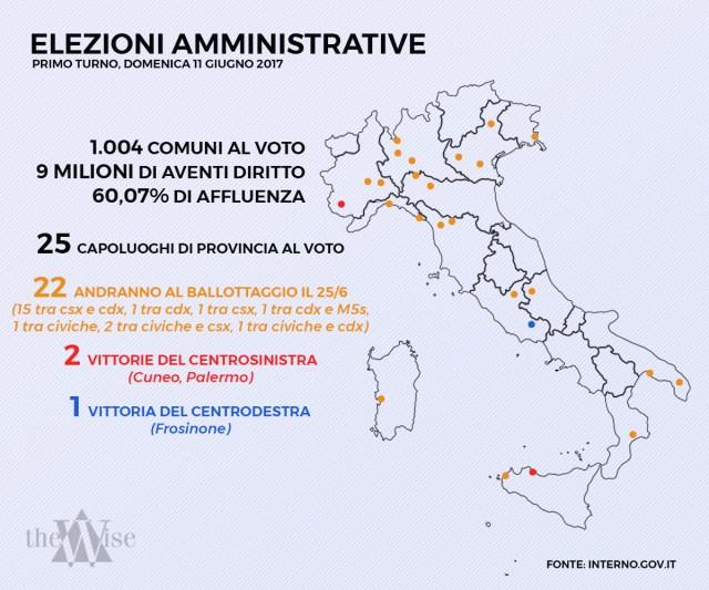 voto amministrative grillo