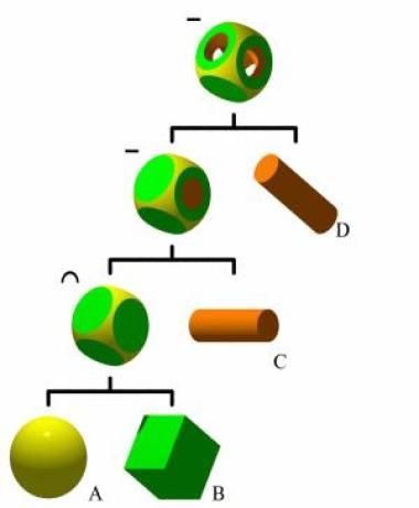 csg tree grafica 3d