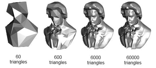 risoluzione poligonale grafica 3d