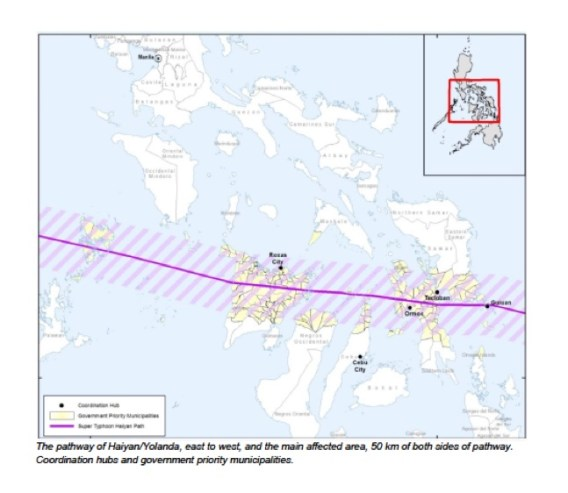 Path of Typhoon Yolanda