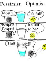 Optimist and Pessimist Conflicting