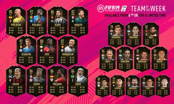 FIFA 19 Ultimate Team Team of the Week #31