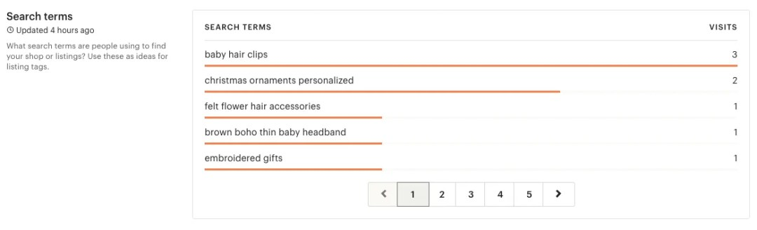 Use your own stats to help you find Etsy tags