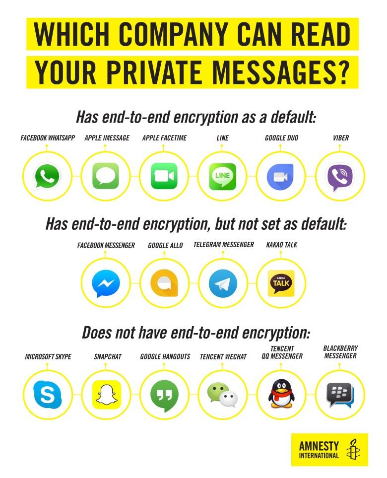 safe texting