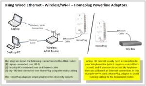 Home Networking Guide | thinkbroadband
