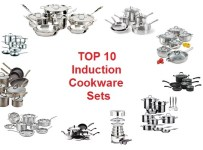 Best Induction Cookware Sets 2017