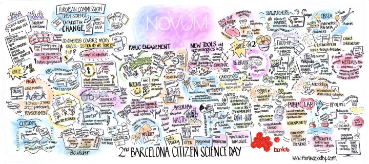 Novum - Citizen Science