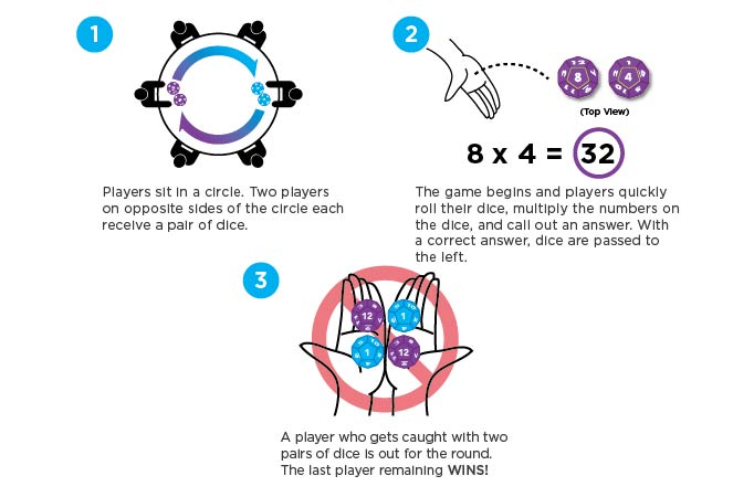 How To Play Math Dice Chase