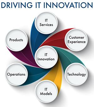 zero-strategy: disruption through reduction | hdi