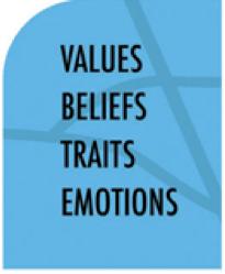 integral-leadership-blog-post