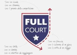 fullcourt