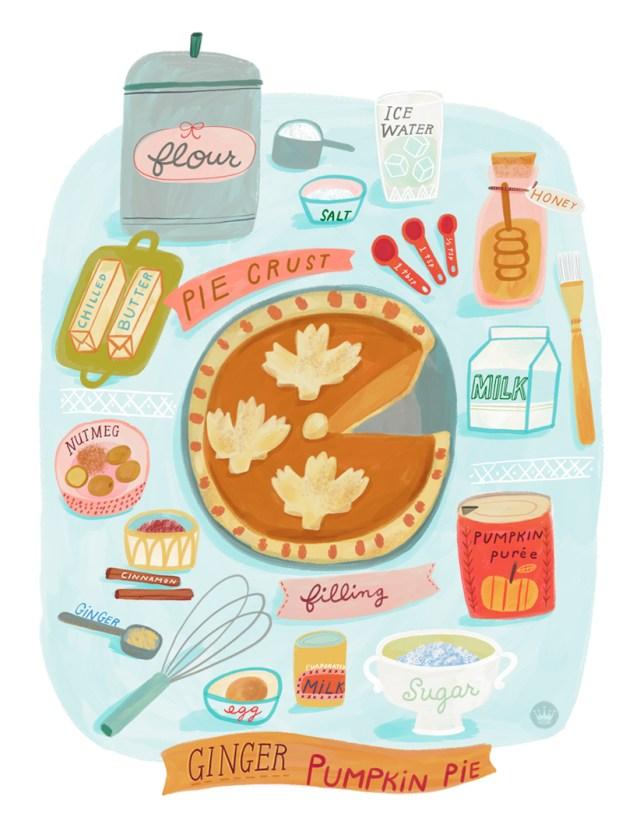 Thanksgiving Dessert: Ginger Pumpkin Pie | thinkmakeshareblog.com