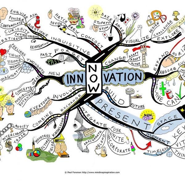 thinkplace_strategie_innovazione_di_processo