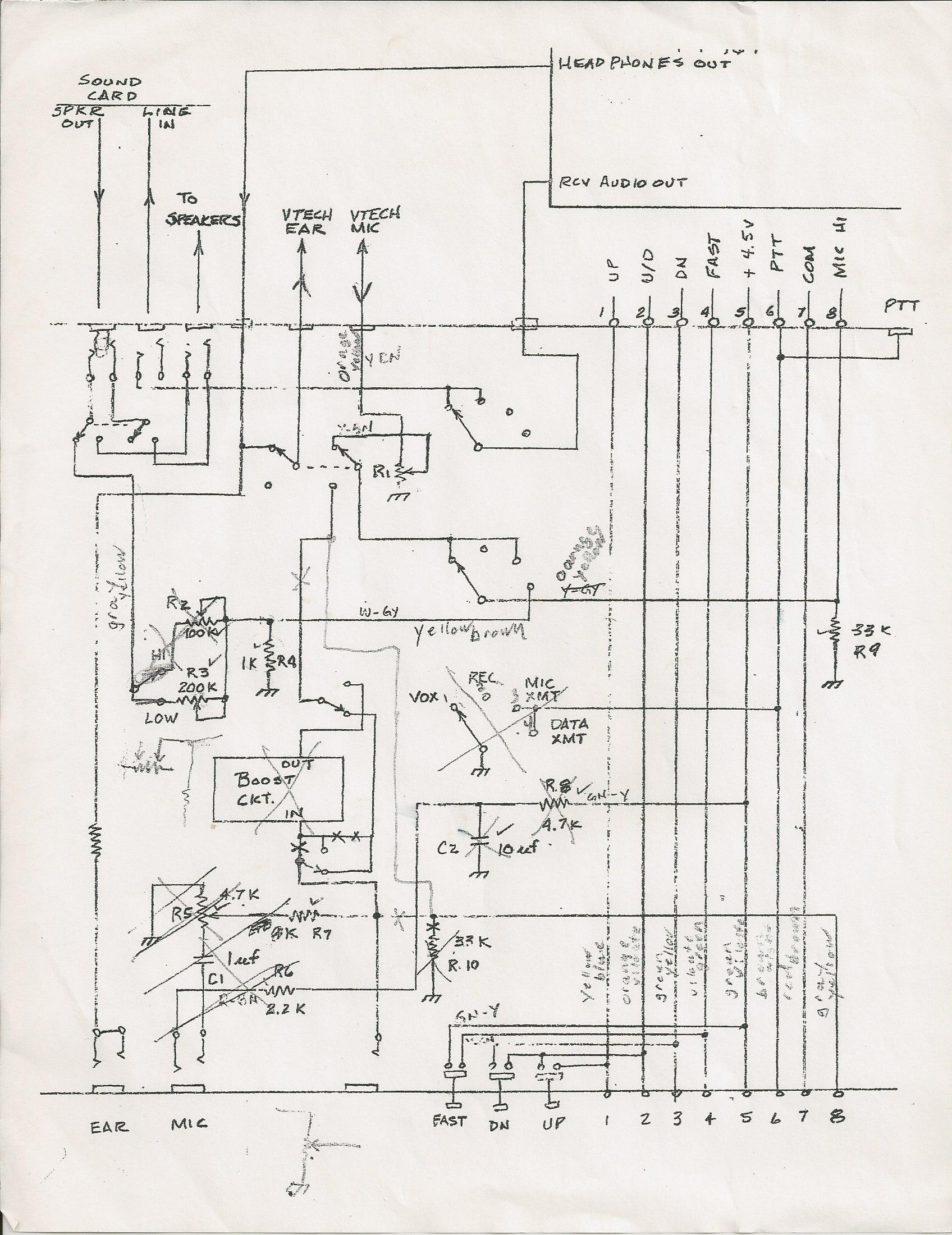 Radio Audio Interface Unit