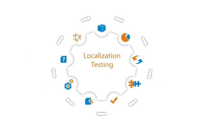 Key consideration in Localization testing