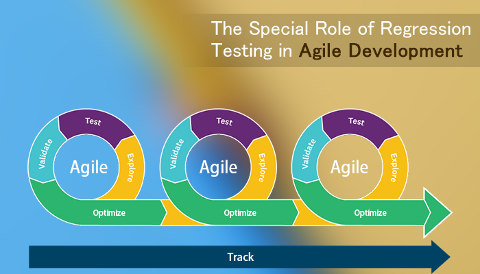 role of regression in agile development