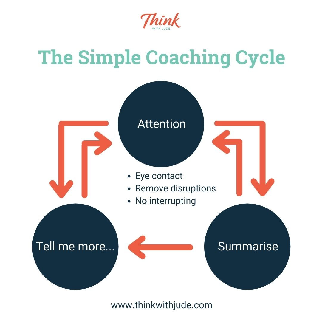 Diagram that represents the simple coaching circle talked about in the letter